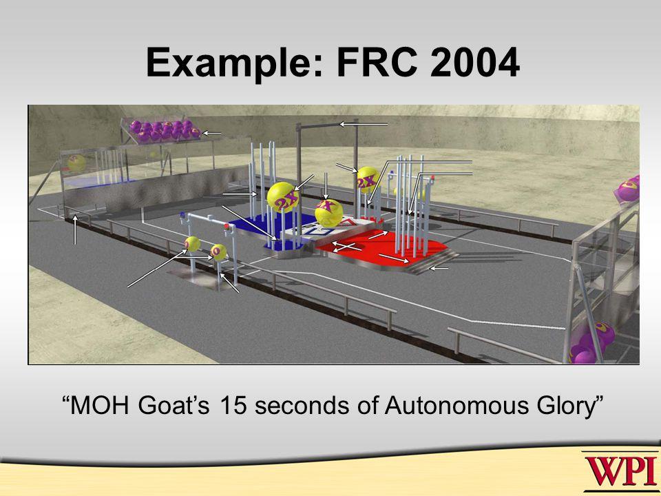 Example: FRC 2004 MOH Goat's 15 seconds of Autonomous Glory