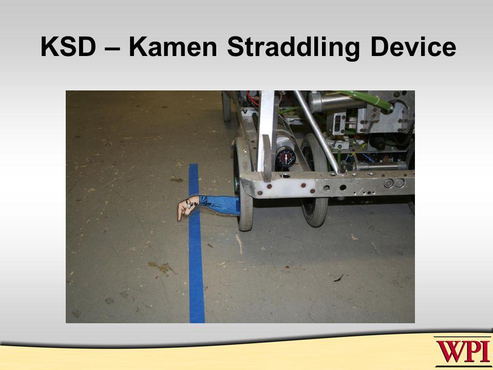 KSD – Kamen Straddling Device