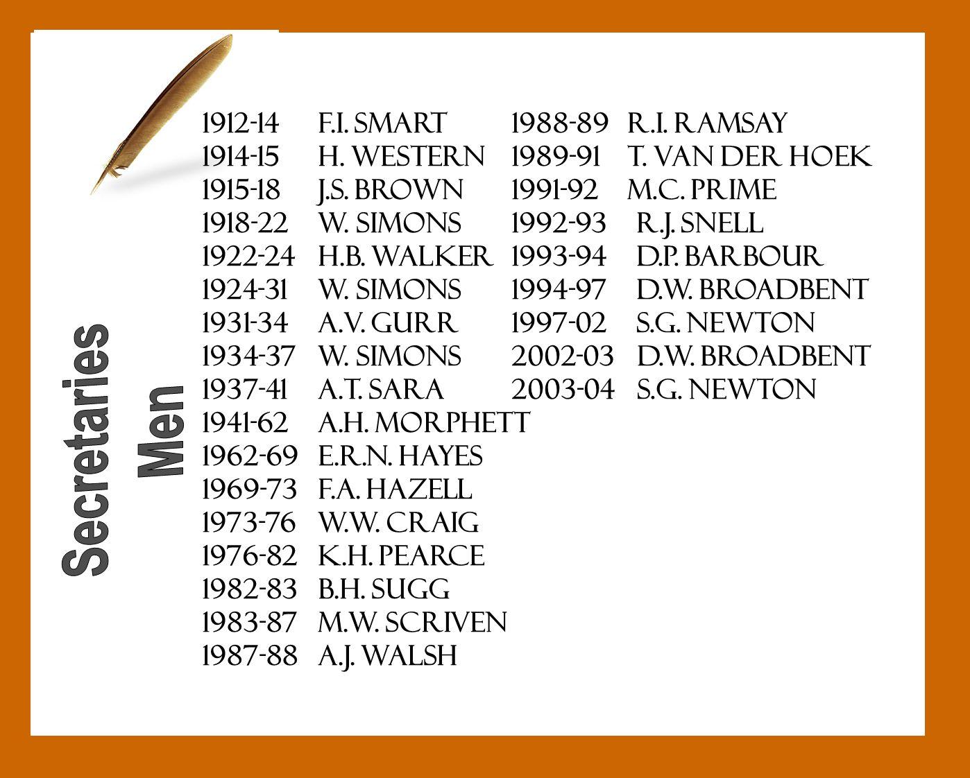 1988-89 R.I. RAMSAY 1989-91 T. VAN DER HOEK 1991-92 M.C. PRIME 1992-93 R.J. SNELL 1993-94 D.P. BARBOUR 1994-97 D.W. bROADBENT 1997-02 S.G. NEWTON 2002