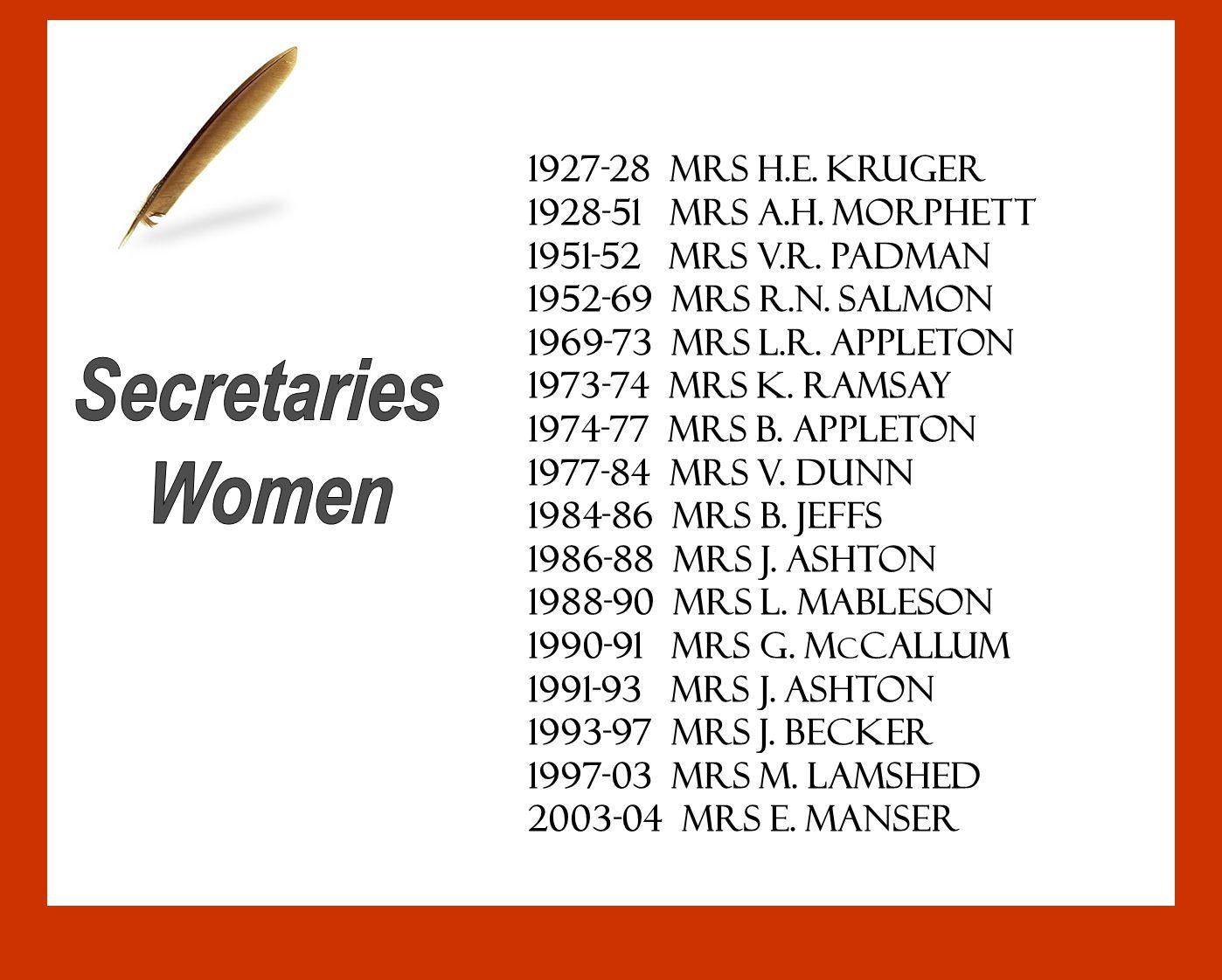 1927-28 MRS H.E. KRUGER 1928-51 MRS A.H. MORPHETT 1951-52 MRS V.R. PADMAN 1952-69 MRS R.N. SALMON 1969-73 MRS L.R. APPLETON 1973-74 MRS K. RAMSAY 1974