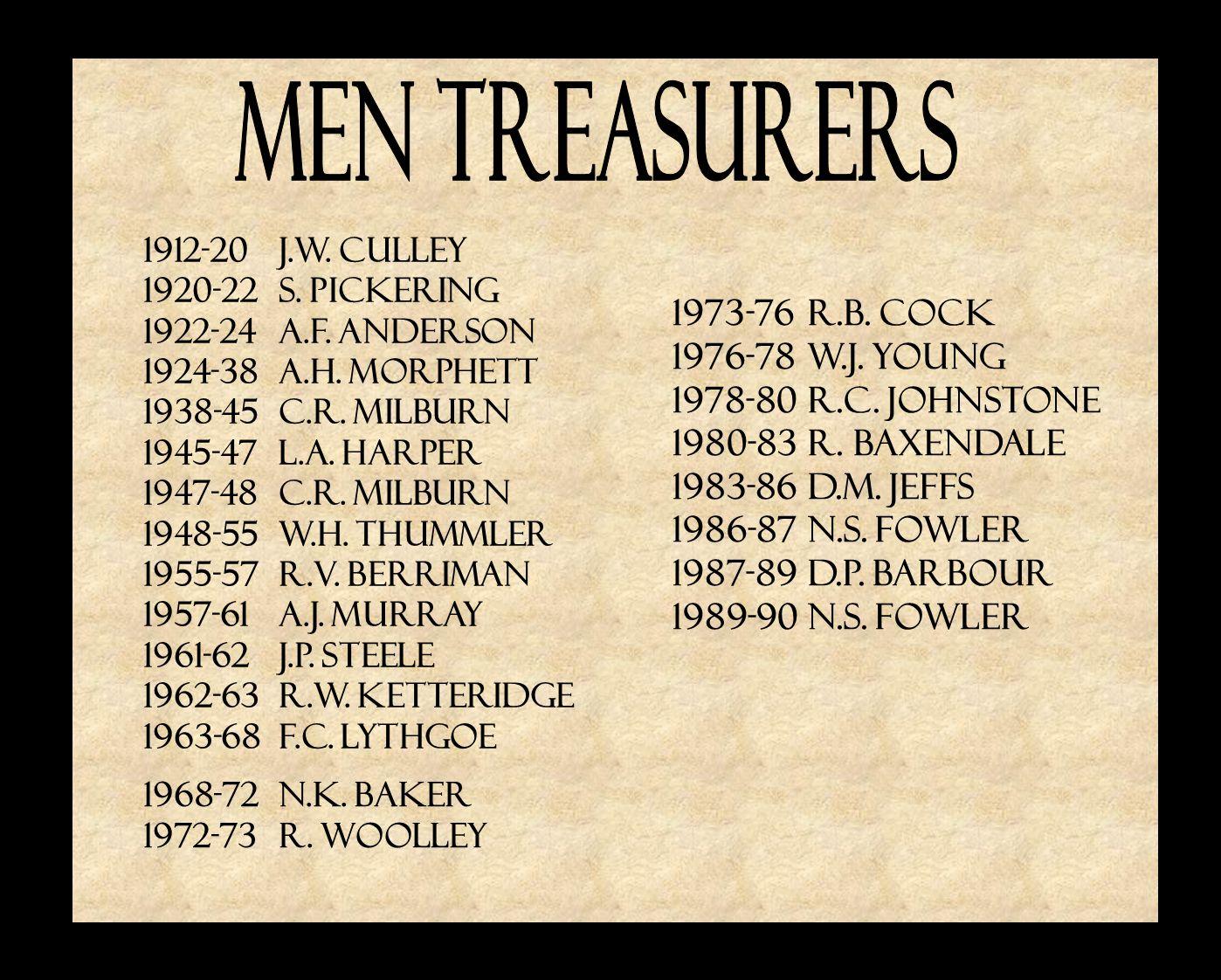 1912-20 J.W. CULLEY 1920-22 S. PICKERING 1922-24 A.F. ANDERSON 1924-38 A.H. MORPHETT 1938-45 C.R. MILBURN 1945-47 L.A. HARPER 1947-48 C.R. MILBURN 194