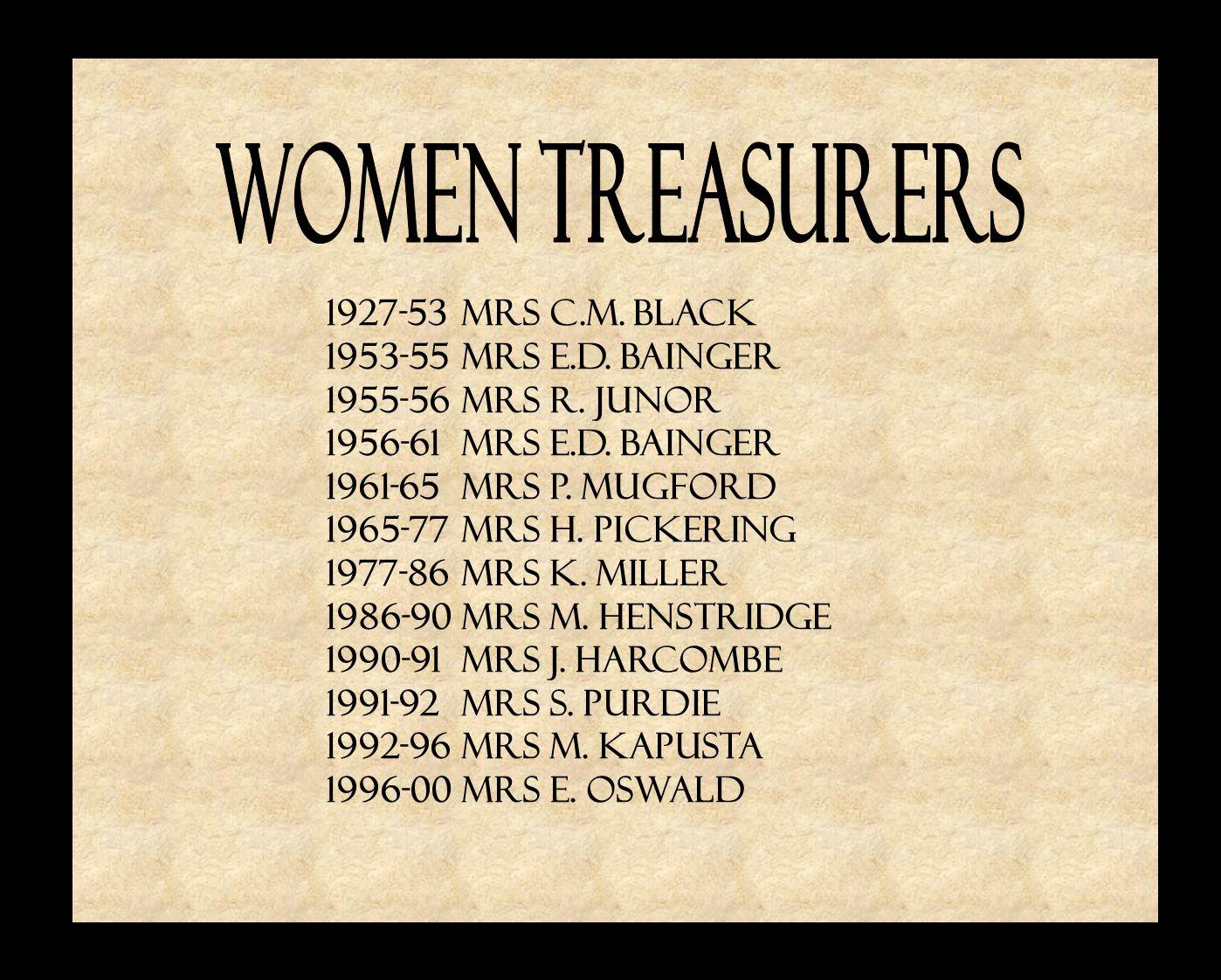 1927-53 MRS C.M. BLACK 1953-55 MRS E.D. BAINGER 1955-56 MRS R. JUNOR 1956-61 MRS E.D. BAINGER 1961-65 MRS P. MUGFORD 1965-77 MRS H. PICKERING 1977-86