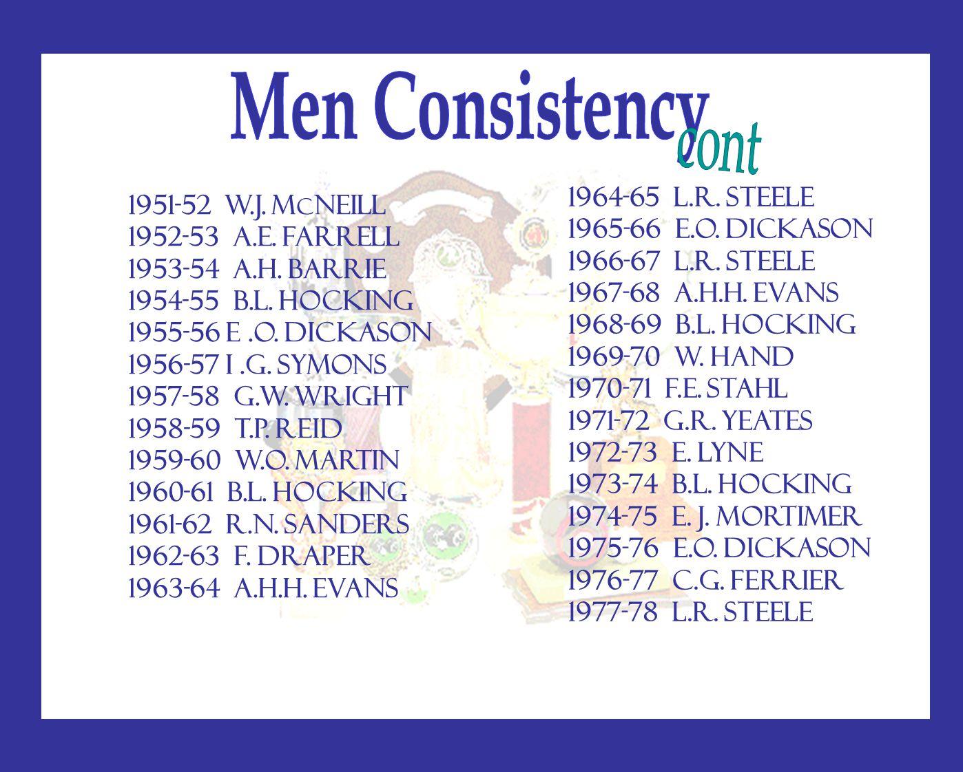 1951-52 W.J. M C NEILL 1952-53 A.E. FARRELL 1953-54 A.H. BARRIE 1954-55 B.L. HOCKING 1955-56 E.O. DICKASON 1956-57 I.G. SYMONS 1957-58 G.W. WRIGHT 195