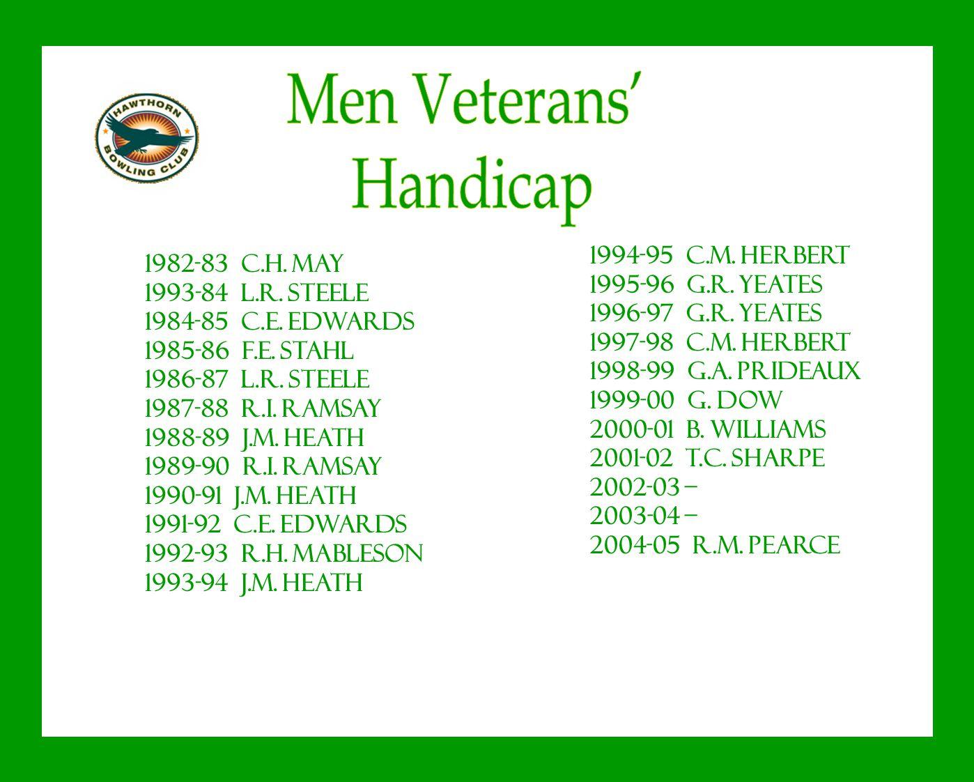 1994-95 C.M. HERBERT 1995-96 G.R. YEATES 1996-97 G.R. YEATES 1997-98 C.M. HERBERT 1998-99 G.A. PRIDEAUX 1999-00 G. DOW 2000-01 B. WILLIAMS 2001-02 T.C
