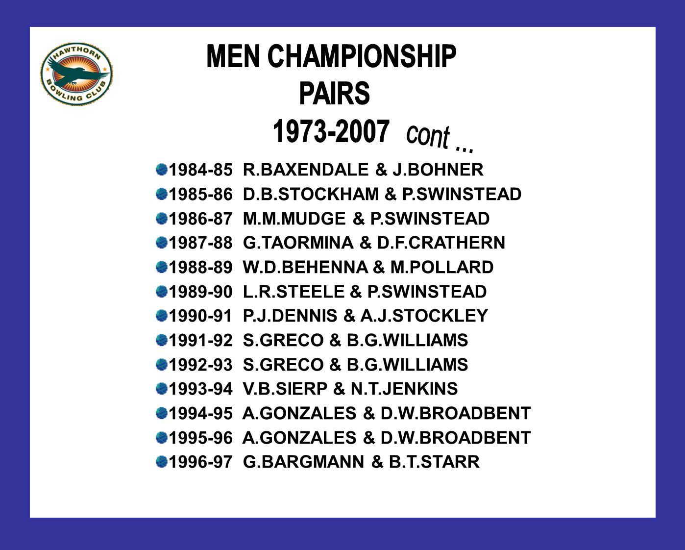 1984-85 R.BAXENDALE & J.BOHNER 1985-86 D.B.STOCKHAM & P.SWINSTEAD 1986-87 M.M.MUDGE & P.SWINSTEAD 1987-88 G.TAORMINA & D.F.CRATHERN 1988-89 W.D.BEHENN