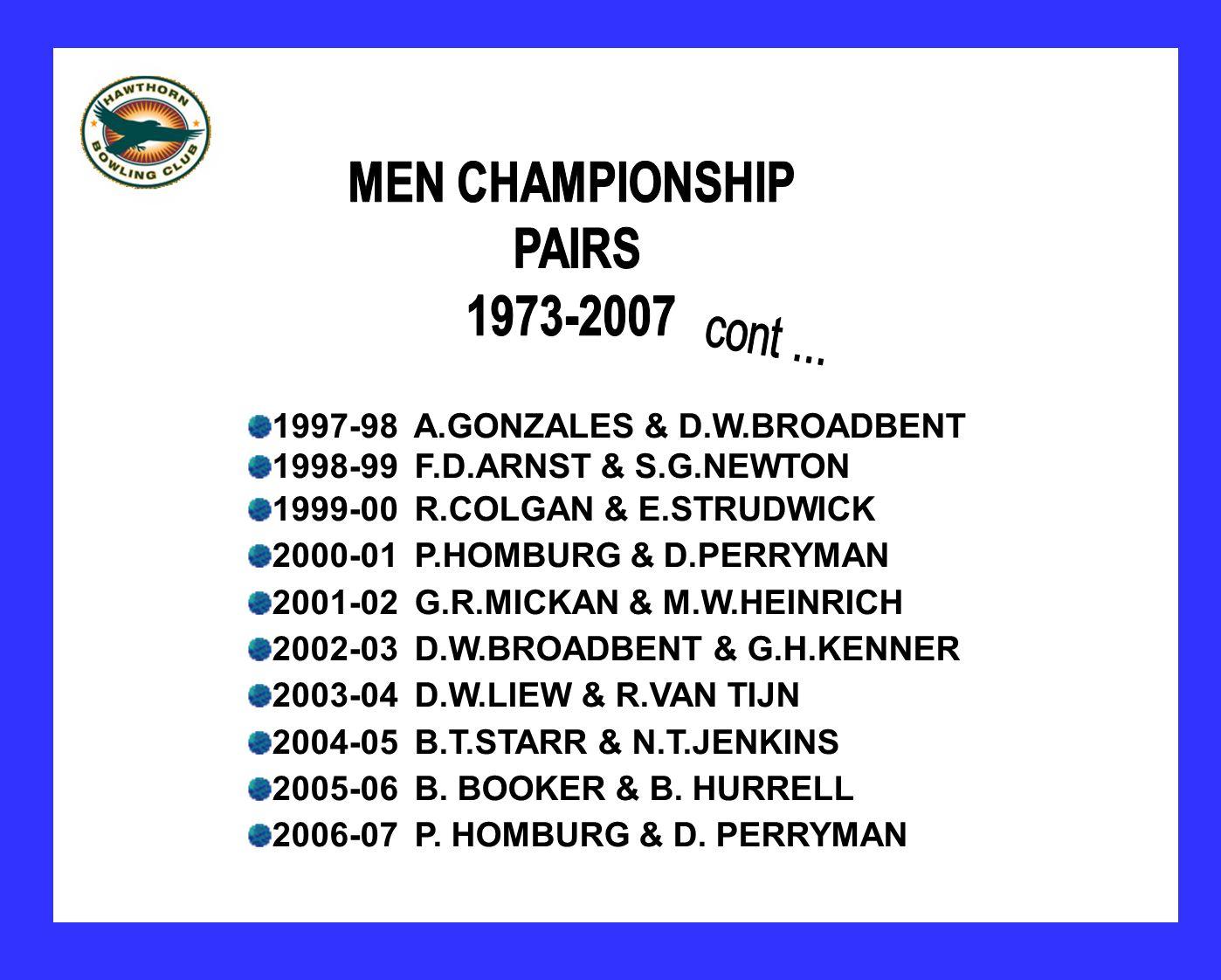 1997-98 A.GONZALES & D.W.BROADBENT 1998-99 F.D.ARNST & S.G.NEWTON 1999-00 R.COLGAN & E.STRUDWICK 2000-01 P.HOMBURG & D.PERRYMAN 2001-02 G.R.MICKAN & M