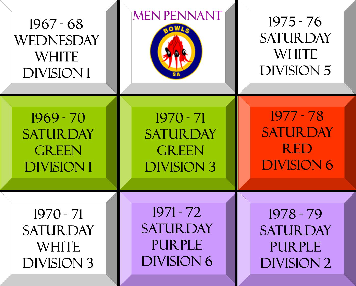 1967 - 68 WEDNESDAY WHITE DIVISION 1 1969 - 70 SATURDAY GREEN DIVISION 1 1970 - 71 SATURDAY WHITE DIVISION 3 1970 - 71 SATURDAY GREEN DIVISION 3 1971 - 72 SATURDAY PURPLE DIVISION 6 1975 - 76 SATURDAY WHITE DIVISION 5 1977 - 78 SATURDAY RED DIVISION 6 1978 - 79 SATURDAY PURPLE DIVISION 2 Men pennant
