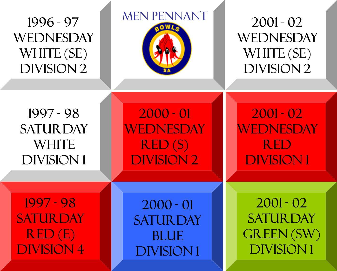 1996 - 97 WEDNESDAY white (se) DIVISION 2 1997 - 98 SATURDAY white DIVISION 1 1997 - 98 SATURDAY RED (E) DIVISION 4 2000 - 01 WEDNESDAY RED (S) DIVISI