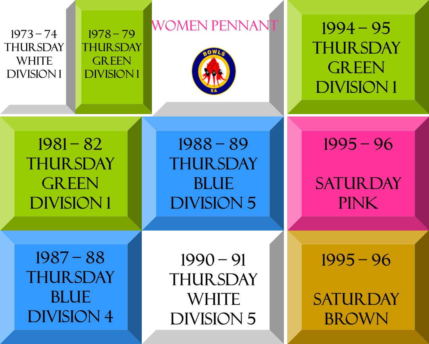 1978 – 79 Thursday green DIVISION 1 1981 – 82 Thursday green DIVISION 1 1987 – 88 Thursday blue DIVISION 4 1988 – 89 Thursday blue DIVISION 5 1990 – 91 Thursday white DIVISION 5 1994 – 95 Thursday green DIVISION 1 1995 – 96 Saturday pink 1995 – 96 Saturday brown Women pennant 1973 – 74 Thursday white DIVISION 1