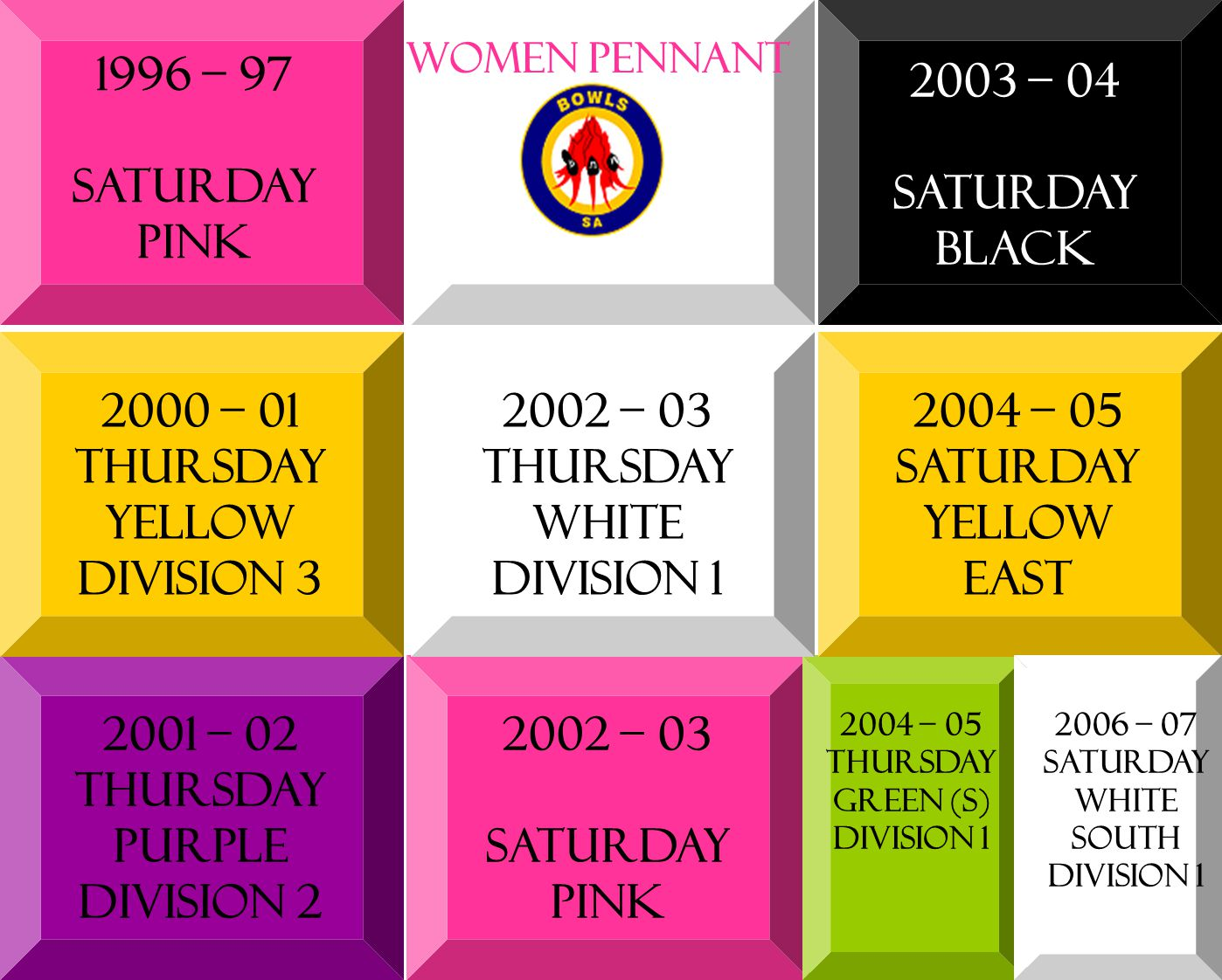 1996 – 97 Saturday pink 2000 – 01 Thursday yellow DIVISION 3 2001 – 02 Thursday purple DIVISION 2 2002 – 03 Thursday white DIVISION 1 2002 – 03 Saturday pink 2003 – 04 Saturday black 2004 – 05 Saturday yellow east 2004 – 05 Thursday Green (S) DIVISION 1 women pennant 2006 – 07 Saturday white south DIVISION 1