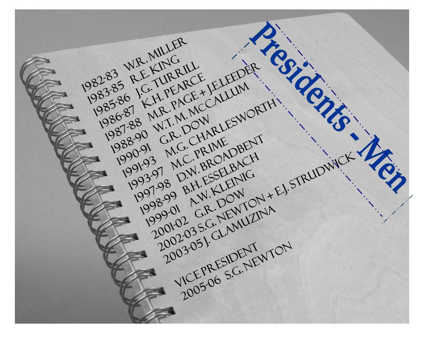 1982-83 W.R. MILLER 1983-85 R.E. KING 1985-86 J.G. TURRILL 1986-87 K.H. PEARCE 1987-88 M.R. PAGE + J.E.LEEDER 1988-90 W.T. m. M C CALLUM 1990-91 G.R.