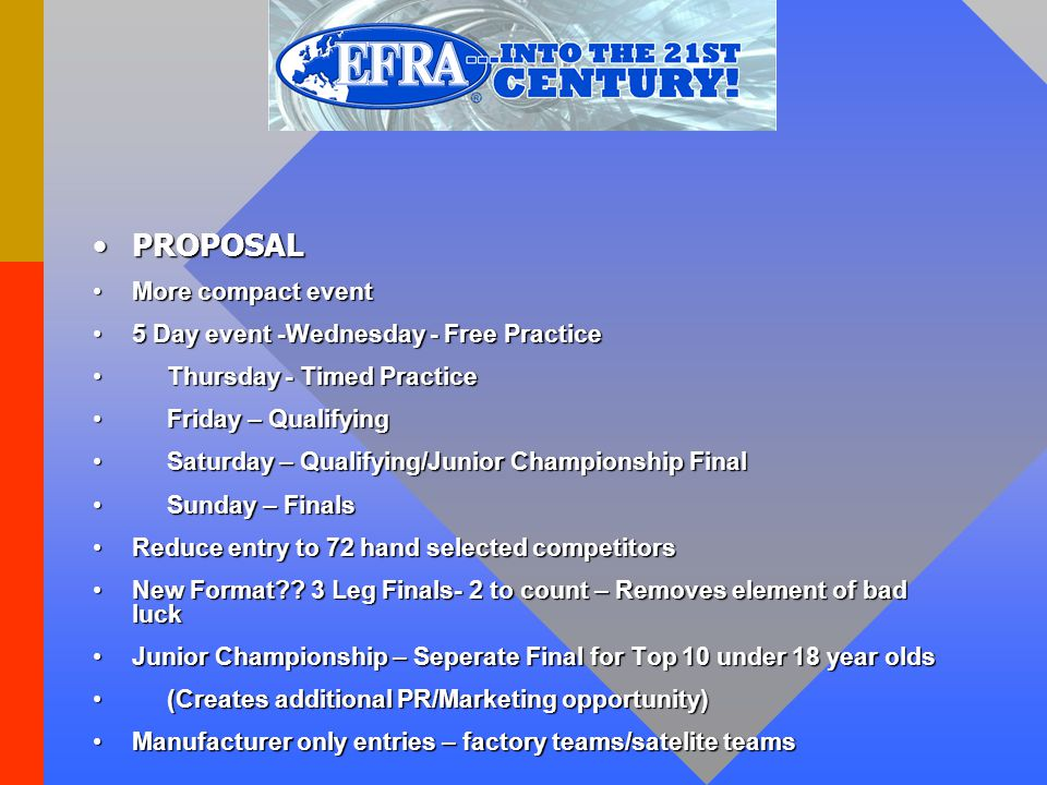 PROPOSALPROPOSAL More compact eventMore compact event 5 Day event -Wednesday - Free Practice5 Day event -Wednesday - Free Practice Thursday - Timed Practice Thursday - Timed Practice Friday – Qualifying Friday – Qualifying Saturday – Qualifying/Junior Championship Final Saturday – Qualifying/Junior Championship Final Sunday – Finals Sunday – Finals Reduce entry to 72 hand selected competitorsReduce entry to 72 hand selected competitors New Format?.