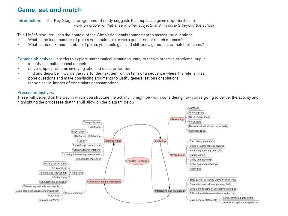 Game, set and match Introduction: The Key Stage 3 programme of study suggests that pupils are given opportunities to: work on problems that arise in other subjects and in contexts beyond the school This Up2d8 resource uses the context of the Wimbledon tennis tournament to answer the questions: What is the least number of points you could gain to win a game, set or match of tennis.