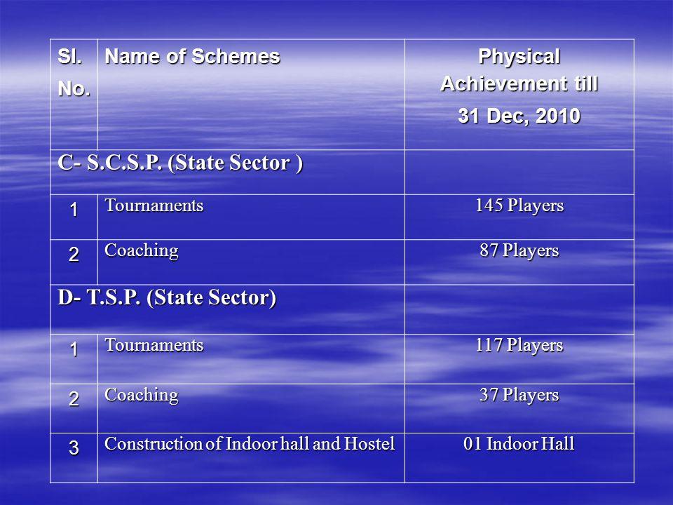 Sl.No. Name of Schemes Physical Achievement till 31 Dec, 2010 C- S.C.S.P.