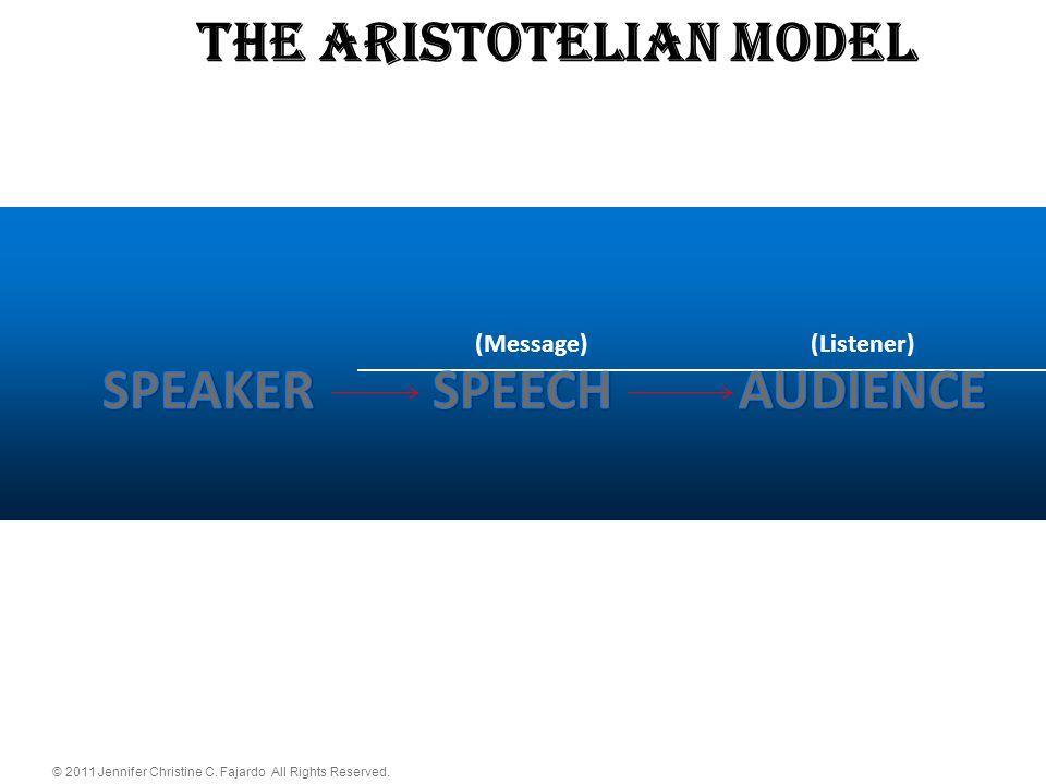 © 2011 Jennifer Christine C. Fajardo All Rights Reserved. The Aristotelian Model (Message)(Listener)