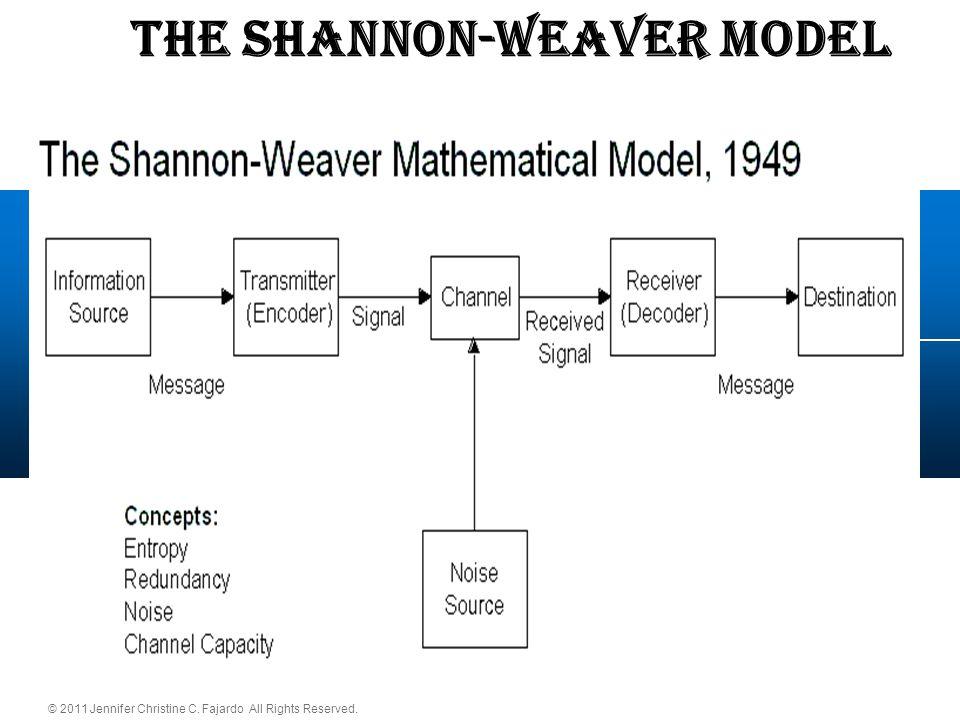 © 2011 Jennifer Christine C. Fajardo All Rights Reserved. The SHANNON-WEAVER Model