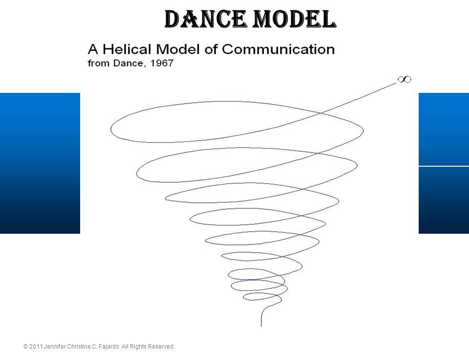 © 2011 Jennifer Christine C. Fajardo All Rights Reserved. DANCE Model