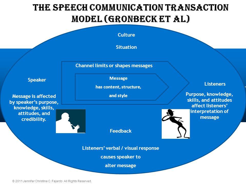 © 2011 Jennifer Christine C. Fajardo All Rights Reserved. THE SPEECH COMMUNICATION TRANSACTION Model (Gronbeck et al) Speaker Culture Situation Messag