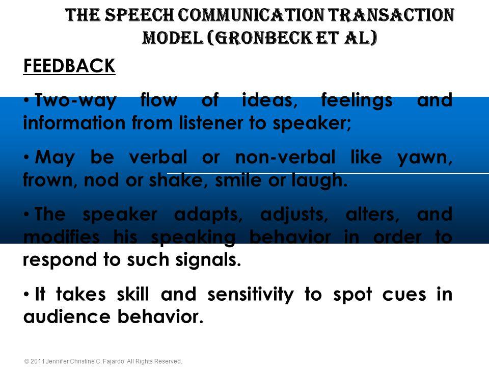 © 2011 Jennifer Christine C. Fajardo All Rights Reserved. THE SPEECH COMMUNICATION TRANSACTION Model (Gronbeck et al) FEEDBACK Two-way flow of ideas,
