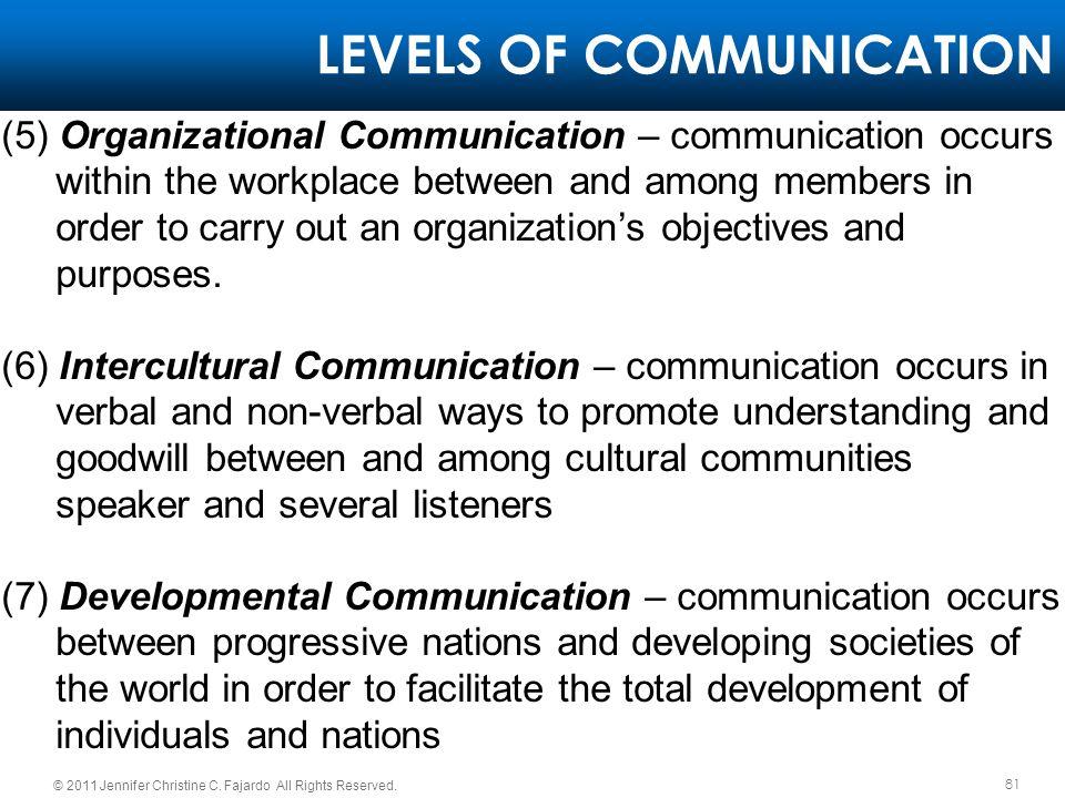 81 © 2011 Jennifer Christine C. Fajardo All Rights Reserved. LEVELS OF COMMUNICATION (5) Organizational Communication – communication occurs within th