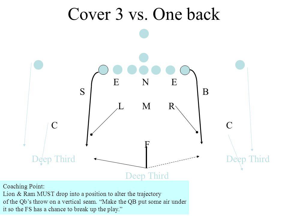 Cover 3 vs.