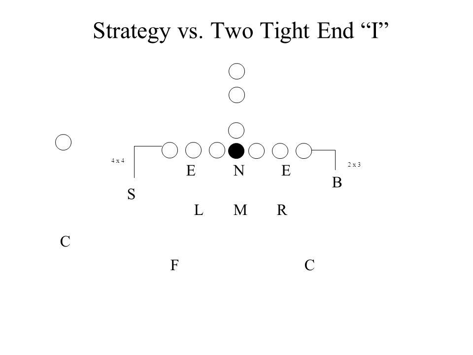 Strategy vs. Two Tight End I M N RL EE S B C C 2 x 3 4 x 4 F