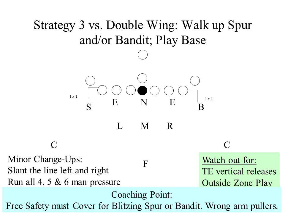 Strategy 3 vs.