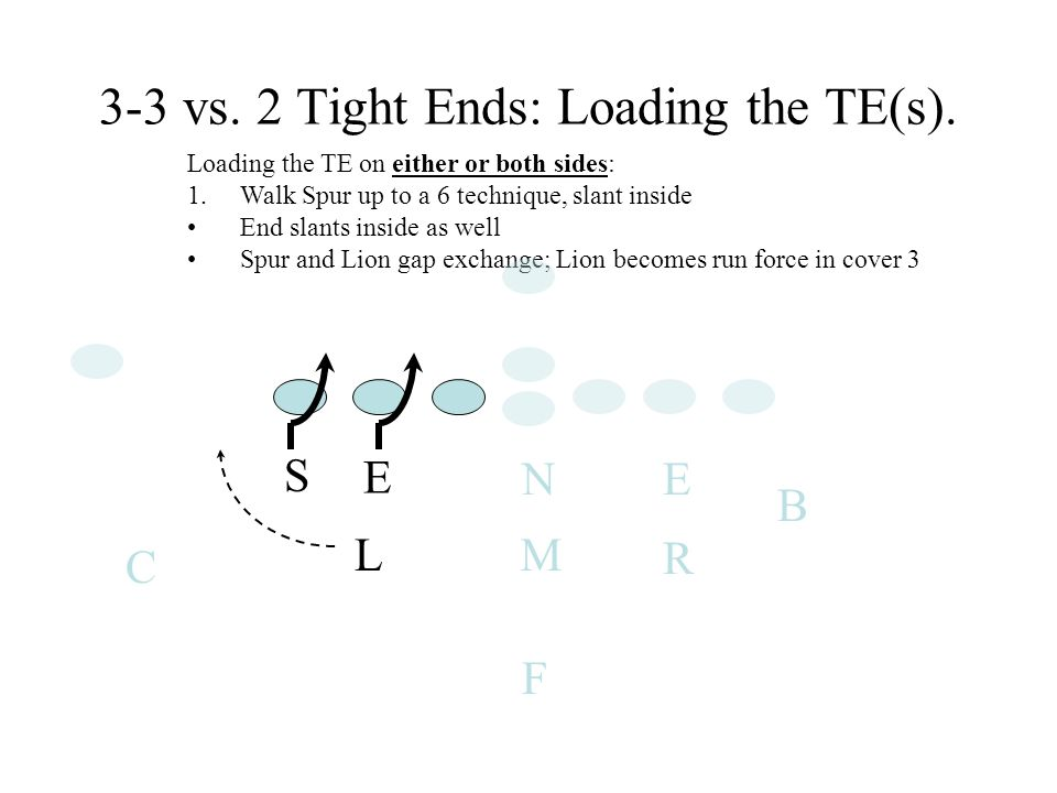 Loading the TE on either or both sides: 1.Walk Spur up to a 6 technique, slant inside End slants inside as well Spur and Lion gap exchange; Lion becomes run force in cover 3 3-3 vs.