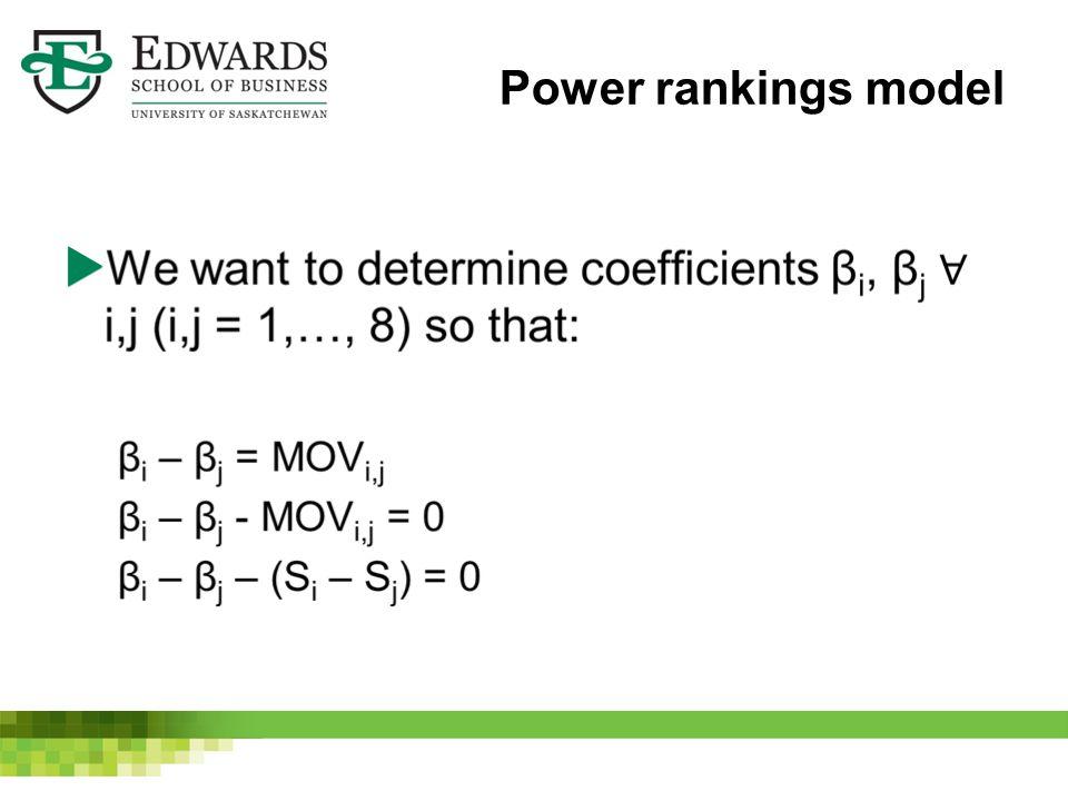 Power rankings model 