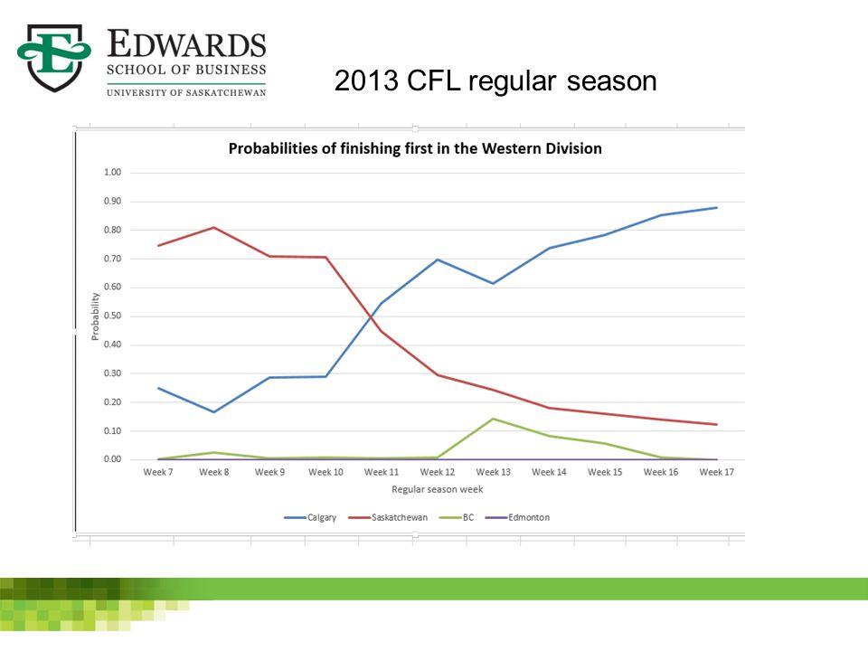 2013 CFL regular season
