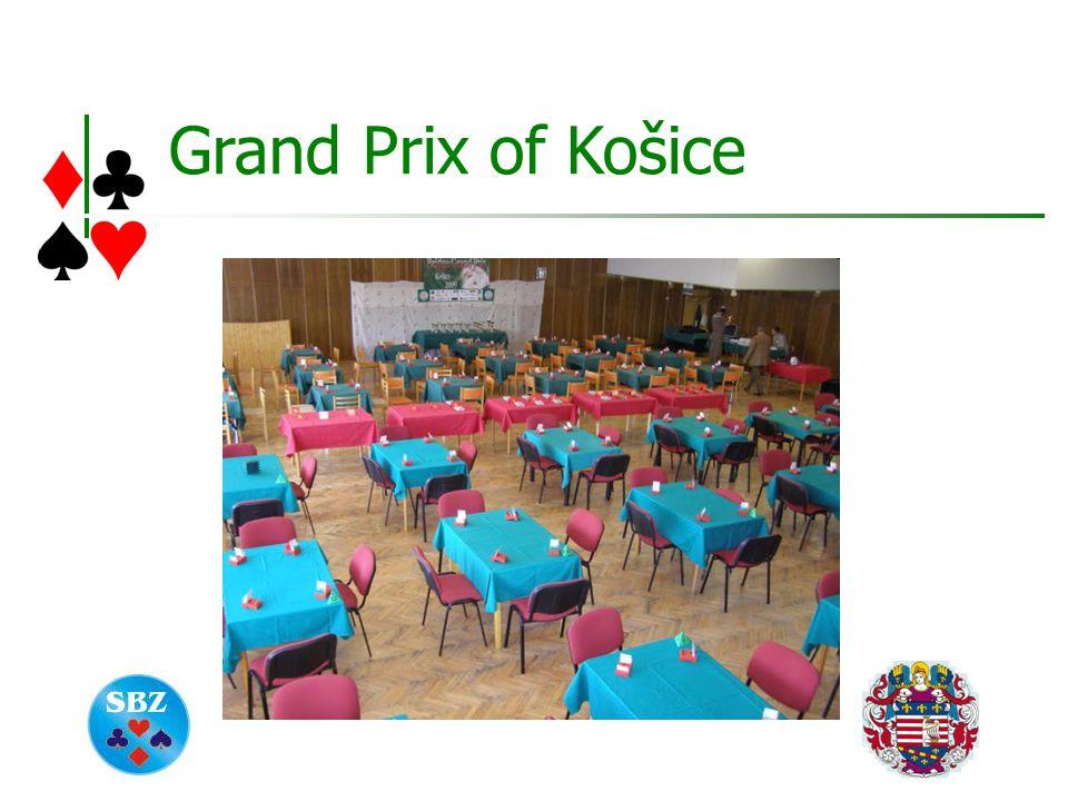 Grand Prix of Košice