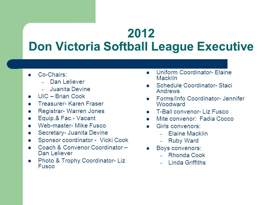 2012 Don Victoria Softball League Executive Co-Chairs: – Dan Leliever – Juanita Devine UIC – Brian Cook Treasurer- Karen Fraser Registrar- Warren Jones Equip.& Fac.- Vacant Web-master- Mike Fusco Secretary- Juanita Devine Sponsor coordinator - Vicki Cook Coach & Convenor Coordinator – Dan Leliever Photo & Trophy Coordinator- Liz Fusco Uniform Coordinator- Elaine Macklin Schedule Coordinator- Staci Andrews Forms/Info Coordinator- Jennifer Woodward T-Ball convenor- Liz Fusco Mite convenor: Fadia Cocco Girls convenors: – Elaine Macklin – Ruby Ward Boys convenors: – Rhonda Cook – Linda Griffiths