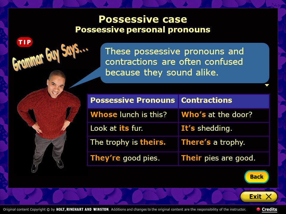 These possessive pronouns and contractions are often confused because they sound alike.