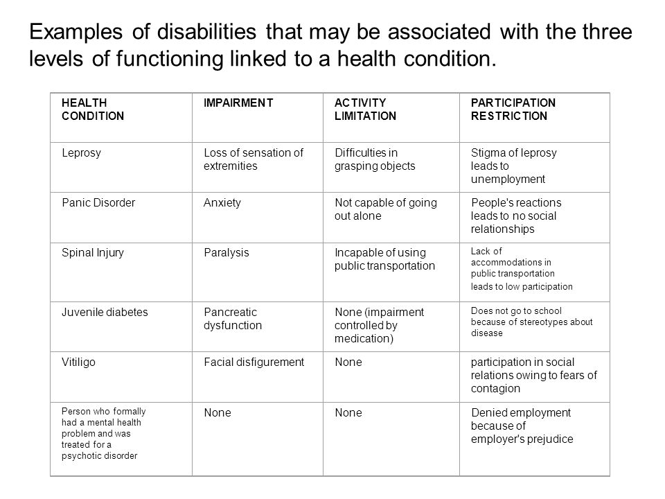 HEALTH CONDITION IMPAIRMENT ACTIVITY LIMITATION PARTICIPATION RESTRICTION Leprosy Loss of sensation of extremities Difficulties in grasping objects St