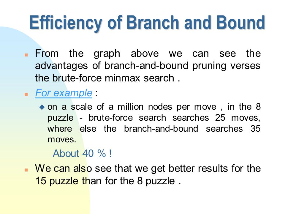 Efficiency of Branch and Bound 1020304050 10 100 1000 10,000 100,000 1,000,000 99 241588 2499 Search depth nodes
