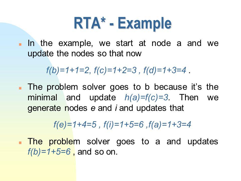 RTA* - Example 2 5 1 3 4 c a d b ei9 87 9 j k m i