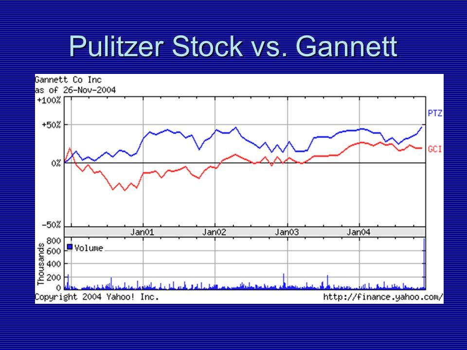 Pulitzer Stock vs. Gannett