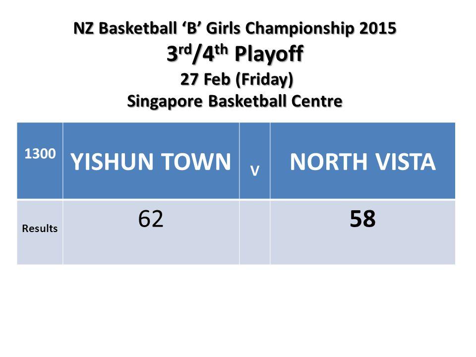 NZ Basketball 'B' Girls Championship 2015 3 rd /4 th Playoff 27 Feb (Friday) Singapore Basketball Centre 1300 YISHUN TOWN V NORTH VISTA Results 6258