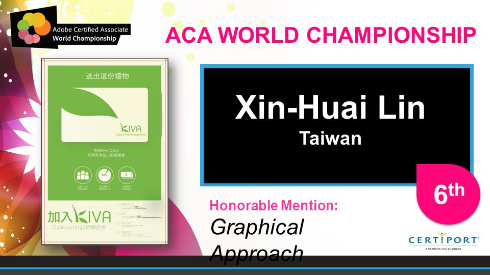 Xin-Huai Lin Taiwan Xin-Huai Lin Taiwan Honorable Mention: Graphical Approach
