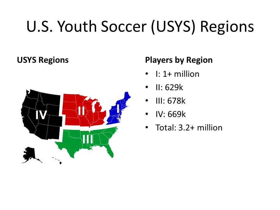 U.S. Youth Soccer (USYS) Regions USYS RegionsPlayers by Region I: 1+ million II: 629k III: 678k IV: 669k Total: 3.2+ million