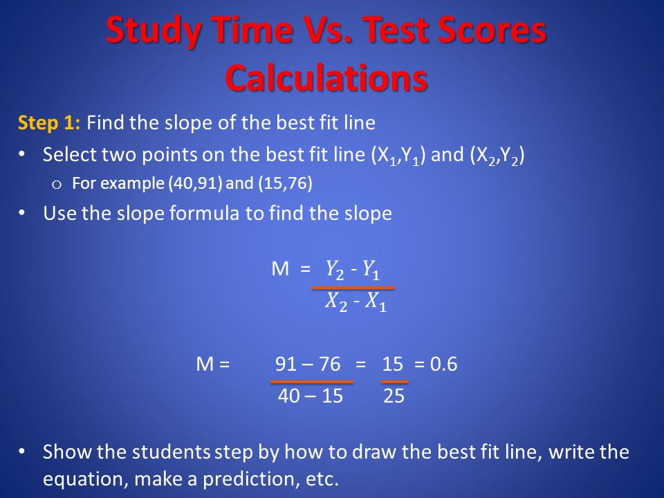 Study Time (Minutes) Test Scores Study Time Vs. Test Scores 0 10 20 30 40 50 60 70 80 90 100 110 The equation that we wrote is in slope – intercept fo