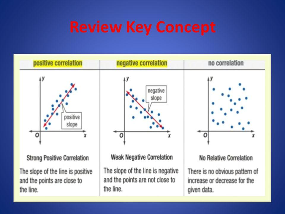 Review Key Concept