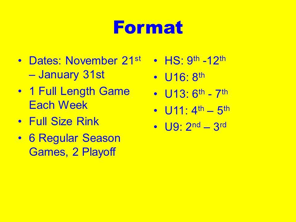 Format Dates: November 21 st – January 31st 1 Full Length Game Each Week Full Size Rink 6 Regular Season Games, 2 Playoff HS: 9 th -12 th U16: 8 th U13: 6 th - 7 th U11: 4 th – 5 th U9: 2 nd – 3 rd