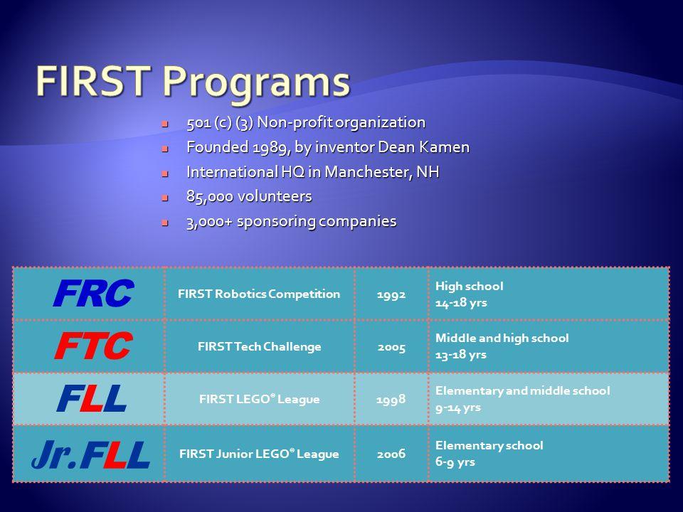 FIRST LEGO League FIRST Tech Challenge FIRST Robotics Competition K 1 2 3 4 5 6 7 8 9 10 11 12 Jr.