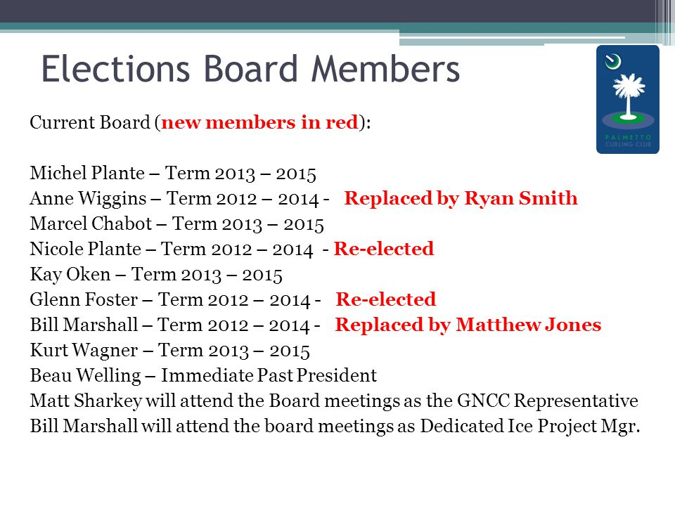 Elections Board Members Current Board (new members in red): Michel Plante – Term 2013 – 2015 Anne Wiggins – Term 2012 – 2014 - Replaced by Ryan Smith Marcel Chabot – Term 2013 – 2015 Nicole Plante – Term 2012 – 2014 - Re-elected Kay Oken – Term 2013 – 2015 Glenn Foster – Term 2012 – 2014 - Re-elected Bill Marshall – Term 2012 – 2014 - Replaced by Matthew Jones Kurt Wagner – Term 2013 – 2015 Beau Welling – Immediate Past President Matt Sharkey will attend the Board meetings as the GNCC Representative Bill Marshall will attend the board meetings as Dedicated Ice Project Mgr.