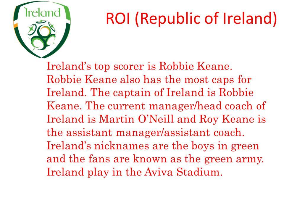ROI (Republic of Ireland) Ireland's top scorer is Robbie Keane. Robbie Keane also has the most caps for Ireland. The captain of Ireland is Robbie Kean