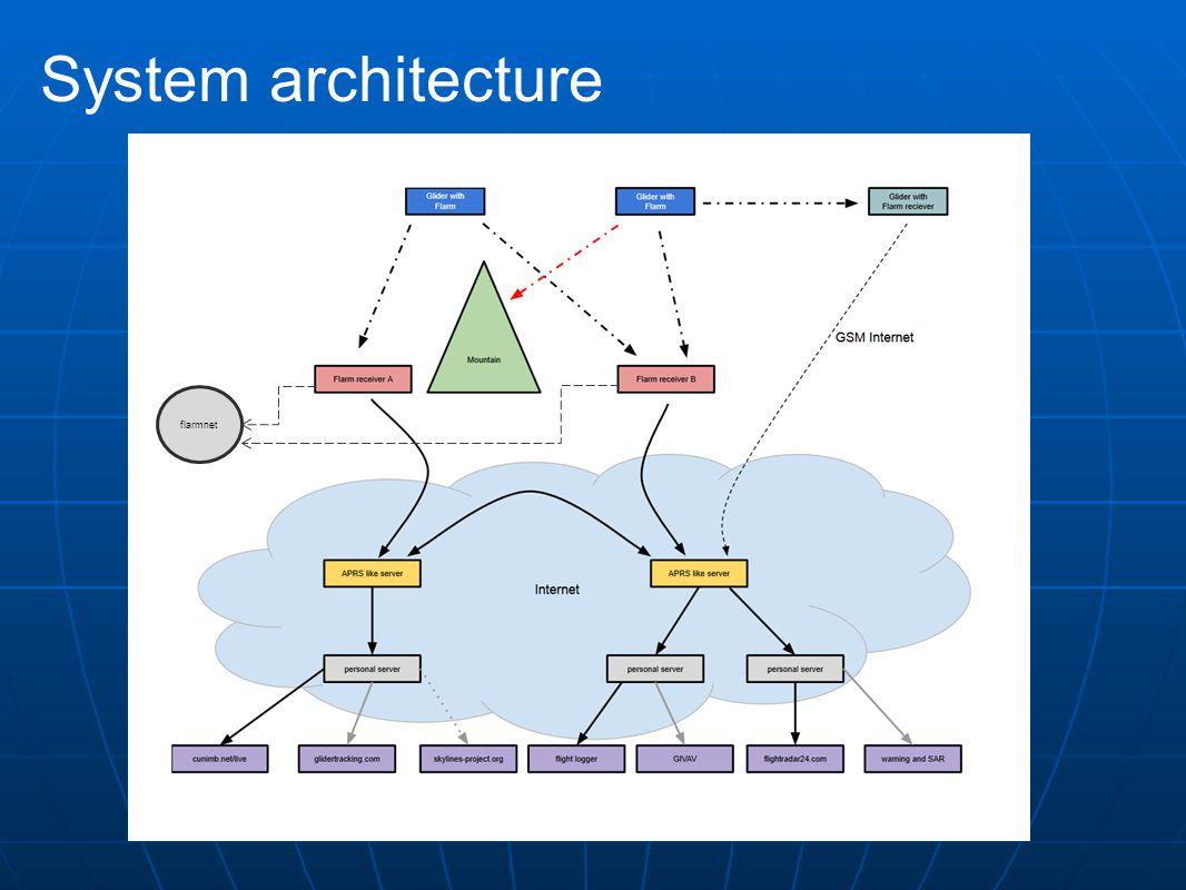 System architecture flarmnet