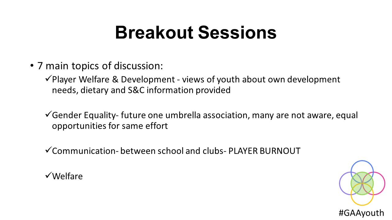 Breakout Sessions #GAAyouth 7 main topics of discussion: Player Welfare & Development - views of youth about own development needs, dietary and S&C information provided Gender Equality- future one umbrella association, many are not aware, equal opportunities for same effort Communication- between school and clubs- PLAYER BURNOUT Welfare