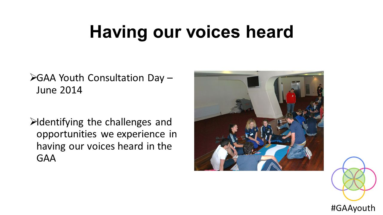 Having our voices heard  GAA Youth Consultation Day – June 2014  Identifying the challenges and opportunities we experience in having our voices heard in the GAA #GAAyouth