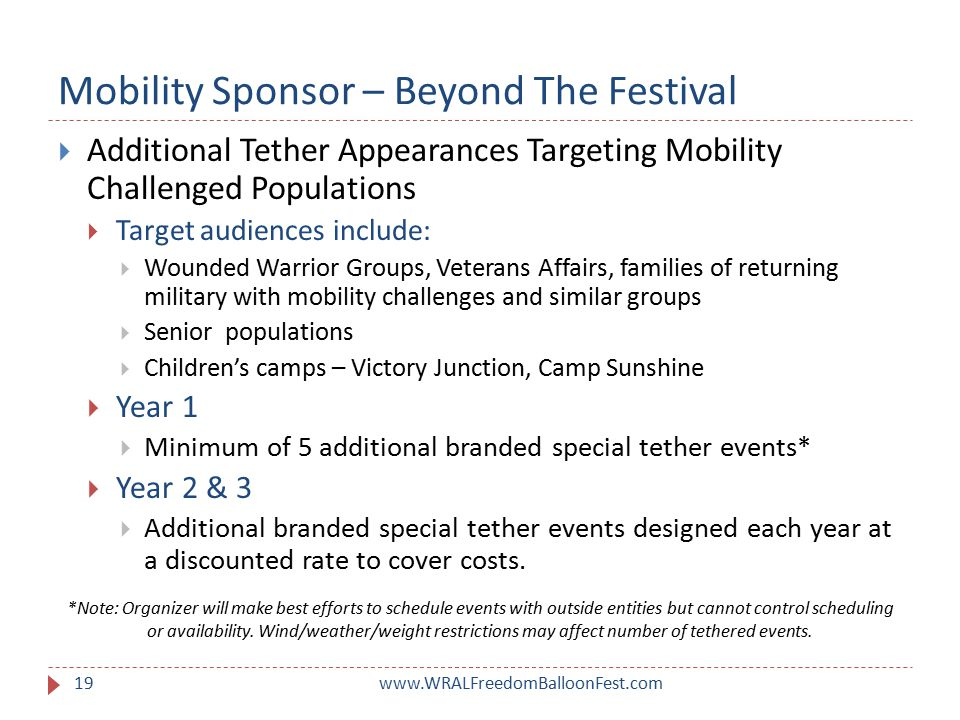 Mobility Sponsor – Beyond The Festival www.WRALFreedomBalloonFest.com19  Additional Tether Appearances Targeting Mobility Challenged Populations  Target audiences include:  Wounded Warrior Groups, Veterans Affairs, families of returning military with mobility challenges and similar groups  Senior populations  Children's camps – Victory Junction, Camp Sunshine  Year 1  Minimum of 5 additional branded special tether events*  Year 2 & 3  Additional branded special tether events designed each year at a discounted rate to cover costs.